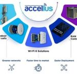 STL lanza Accellus, una solución de extremo a extremo para fibra de banda ancha y 5G inalámbrica